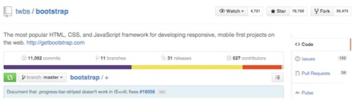 Great Bootstrap following from developer community
