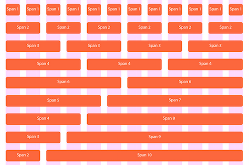 Bootstrap framework grid example